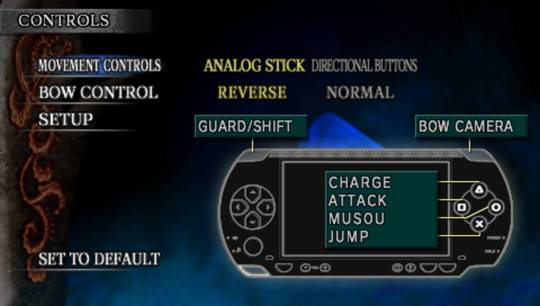 dynasty warriors psp controls